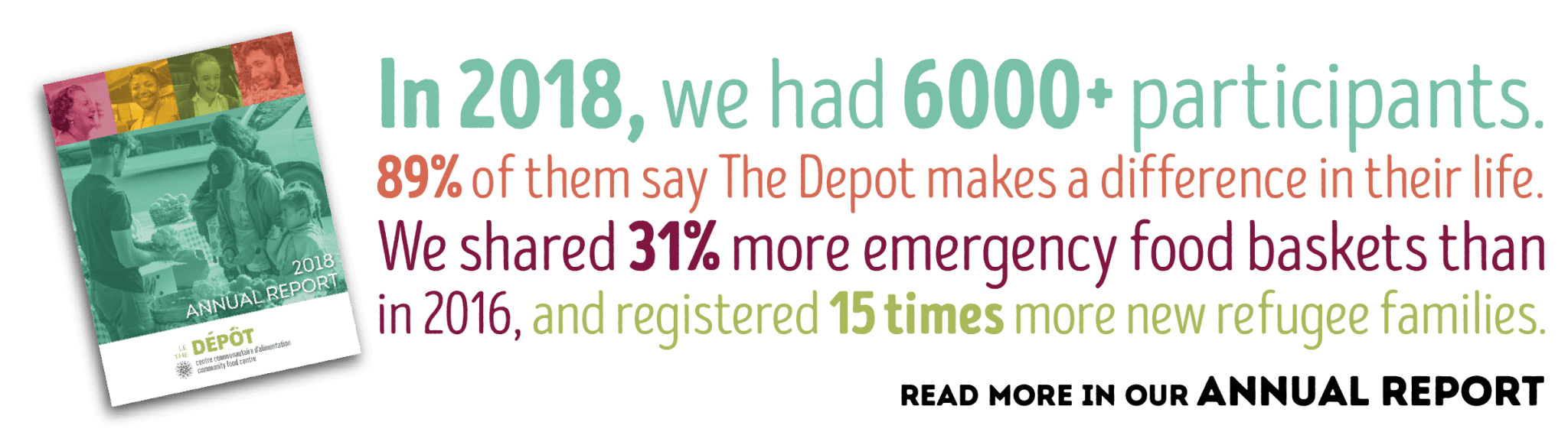 In 2018, we had 6000+ participants. 89 percent of them say The Depot makes a difference in their life. We shared 31 percent more emergency food baskets than in 2016, and registered 15 times more new refugee families. Read more in our annual report.